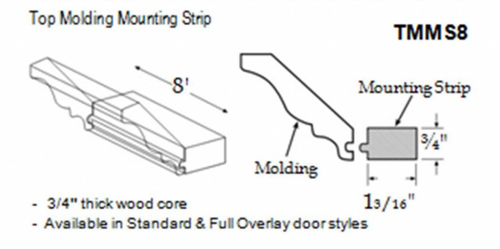 top molding mounting strip