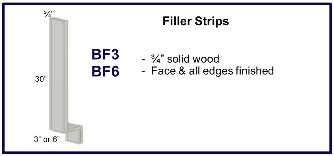kitchen cabinet parts builders one. Black Bedroom Furniture Sets. Home Design Ideas